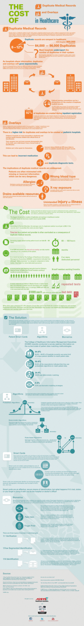 Cost of Duplicate Medical Records infographic