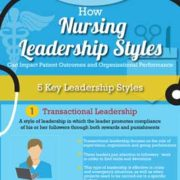nursing leadership style have a direct impact on patient safety and patient outcomes