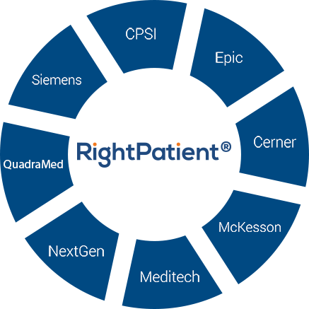 RightPatient® Biometric Patient ID & Patient Safety System for Cerner HealthSentry EMR Systems
