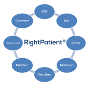 RightPatient seamlessly integrates with Epic EHR for accurate patient identification