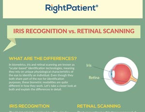 iris vs. retinal scanning - what are the differences between these two biometric modalities