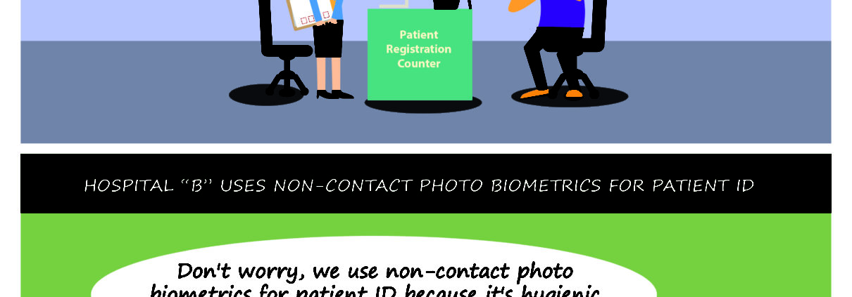 biometrics for patient identification and infection control and hygiene in healthcare