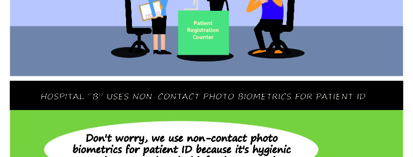 Hand Hygiene Not Supported by Contact Dependent Biometrics