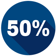 50% of patients would change healthcare providers if they had concerns about the security of their identity and medical records