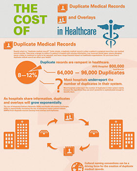 effect-of-duplicate-medical-records-and-overlays-in-healthcare