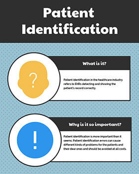 infographic-definition-patient-identification