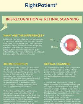 iris-recognition-vs-retinal-scanning