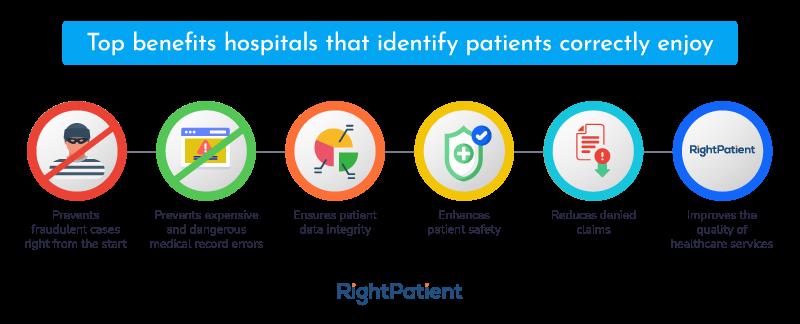 Top-benefits-of-accurate-patient-identification-RightPatient